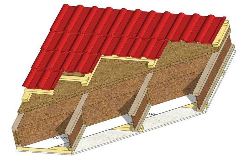 Przekrój dachu STEICO