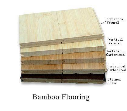 Ze względu na wzrost kosztów spada produkcja podlóg z bambusa