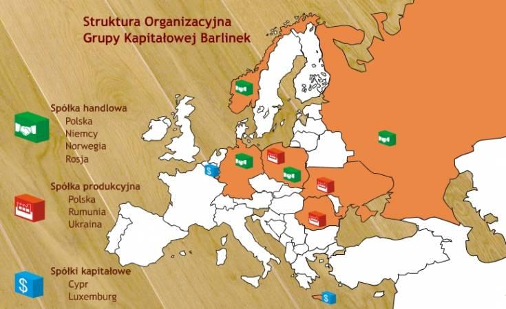 Struktura organizacyjna Grupy Barlinek