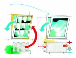 Zasada działania magnetycznego sterownika termostatu