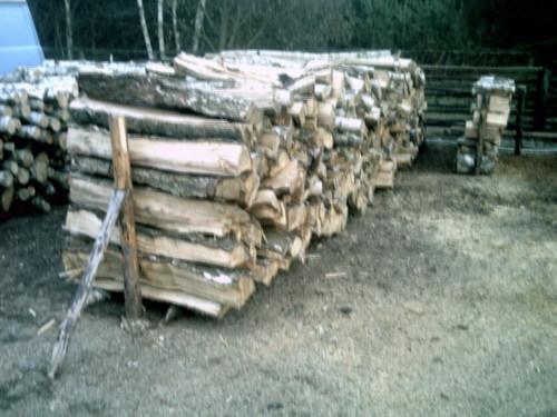 Drewno opalowe i kominkowe.Poznan,Zielona Gora