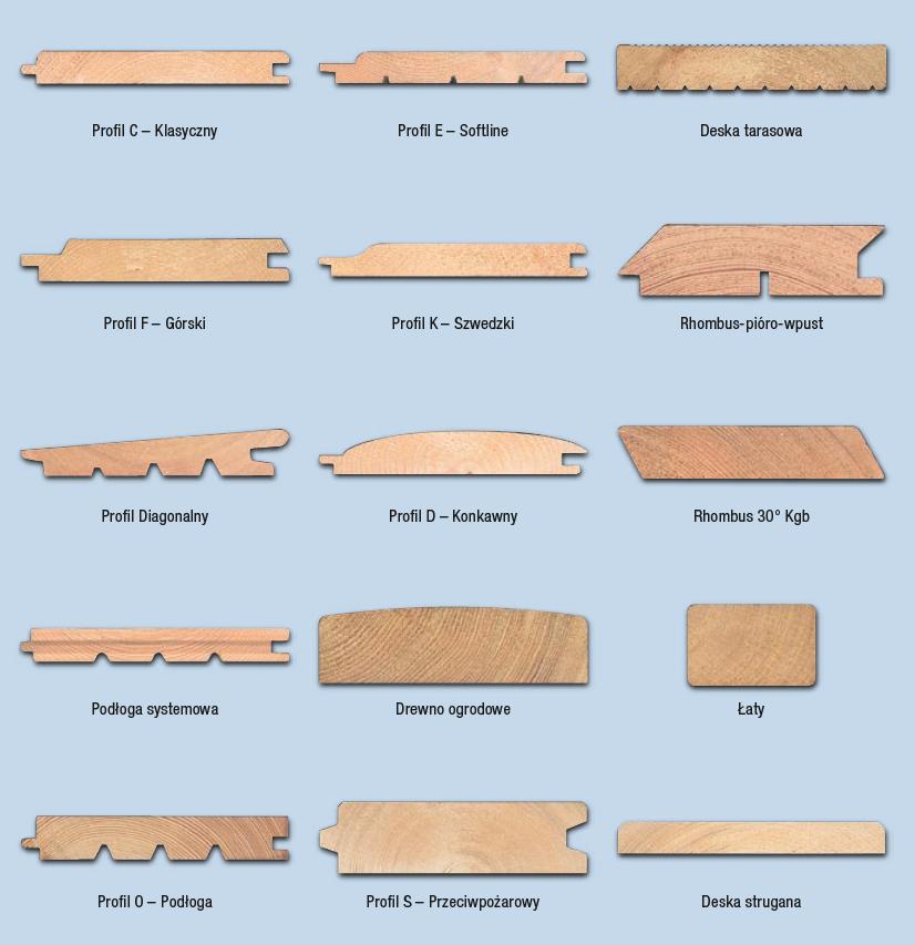 Drewno elewacyjne,podbitki