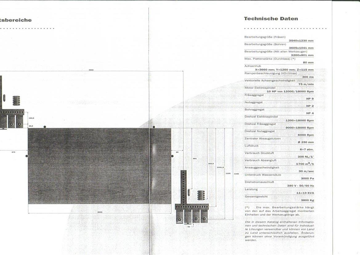 O B R A B I A R K I CNC- Centra FREZARSKIE