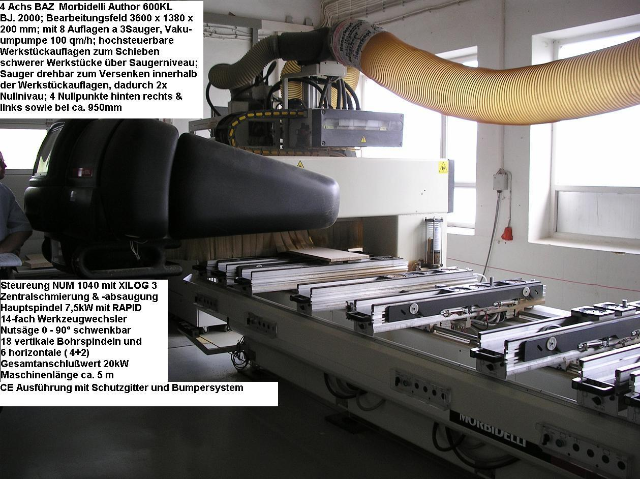 MASZYNY CNC- Morbidell AUTHOR 600