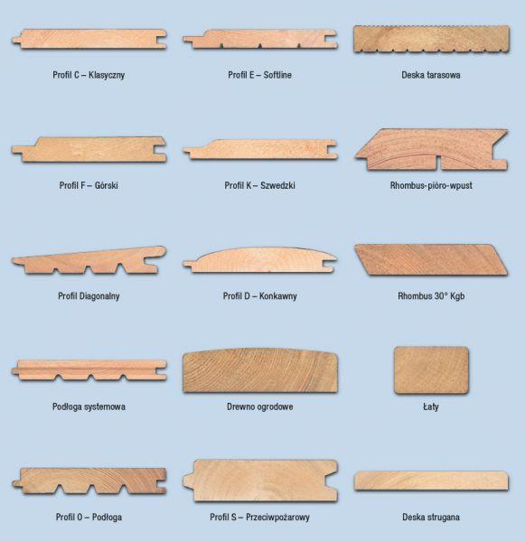 Drewno strugane do budowy płotów,altan,domków itp