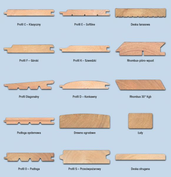 Deski fasadowe -drewno profilowane