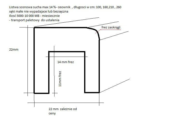 Kuię listwy sosnowe suche 10 000 mb miesiecznie