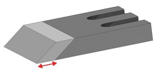 Konstrukcja noży tnących