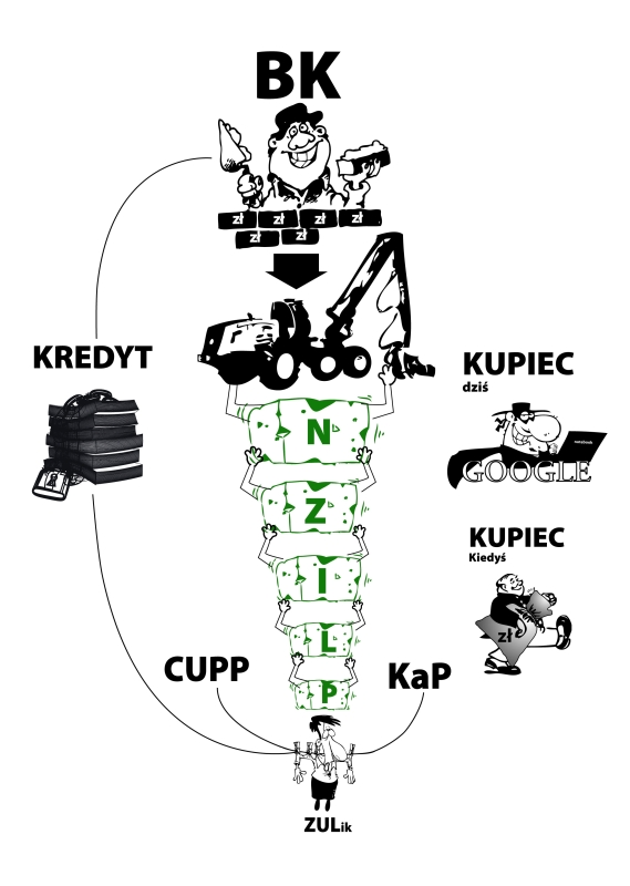Grafika - Sytuacja Zakładów Usług Leśnych w Polsce